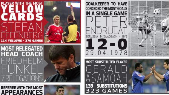 Bundesliga fact