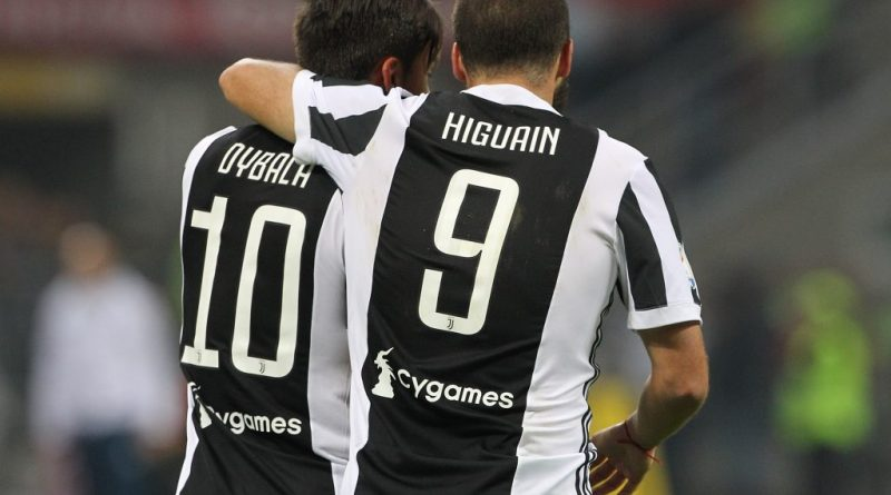 Juventus vs AC Milan: Bianconeri looking to frustrate Rossoneri yet again